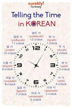 Korean Words Learning, Korean Language Learning, Language Lessons, Learn Basic Korean, How To Speak Korean, Korean Slang, Korean Phrases, Learn Korean Alphabet, Korean Online