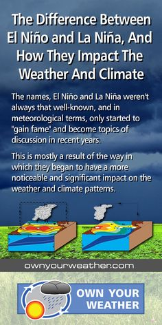 Some of you may have heard of El Niño but very few ever heard of La Niña. We examine the difference between the 2 and their impact on the weather & climate.