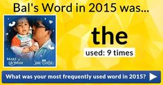 What was your most frequently used word in 2015?