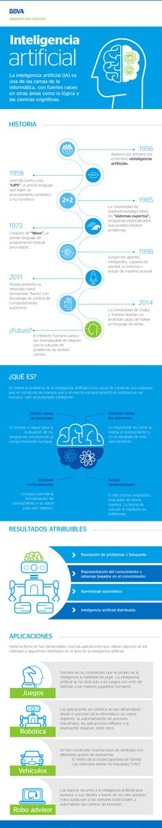 Inteligencia artificial #infografia
