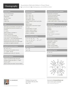 Quantitative Methods Midterm Cheat Sheet by rockcollector2 http://www.cheatography.com/rockcollector2/cheat-sheets/quantitative-methods-midterm/ #cheatsheet #