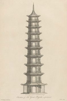 """T. Miller after Sir William Chambers, """"Elevation of the Great Pagoda as First Intended"""" from Plans, Elevations, Sections, and Perspective Views of the Gardens and Buildings at Kew in Surrey (London: J. Haberkorn, 1763), engraving, Yale Center for British Art, Paul Mellon Collection"""