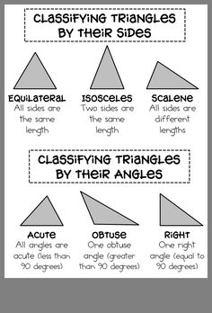 This is a study guide on classifying triangles by their sides & angles.This is a study guide on classifying triangles by their sides & angles. Math Teacher, Math Classroom, Teaching Math, Teaching Geometry, Math Tutor, Classifying Triangles, Classification Of Triangles, Fifth Grade Math, Fourth Grade