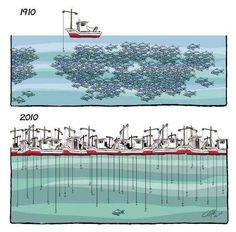 Sadly, overfishing is no joke. http://www.greenpeace.org/international/en/campaigns/oceans/overfishing/