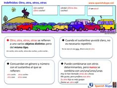 Niveles Archives - Page 12 of 24 - Spanish Skype Lessons Spanish Grammar, Spanish Teacher, Spanish Class, Teaching Spanish, Spanish Lesson Plans, Spanish Lessons, Spanish Courses, Skype, Language