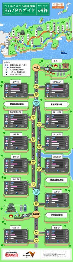 【お盆の帰省前必見!中日本編】高速道路のSA情報がひと目で分かるゲーム風インフォグラフィック