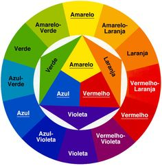 This would be a great tool for teaching Spanish through the arts, or vice versa Color Terciario, Color Unit, Color Rosa, Color Combinations, Color Schemes, Color Mixing Chart, World Of Color, Teaching Spanish, Spanish Classroom