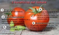 Infografía de los beneficios saludables del tomate