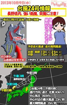 飯山中野、大北、木曽を除き、最新データに修正