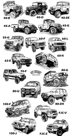 Built To Dominate With Land Cruiser Image Item# Gcebuilttodominate-Tlc Toyota Hilux 4x4, Toyota Autos, Toyota Trucks, Toyota Tacoma, Ford Trucks, Semi Trucks, Land Cruiser 80, Land Cruiser 70 Series, Maserati Ghibli