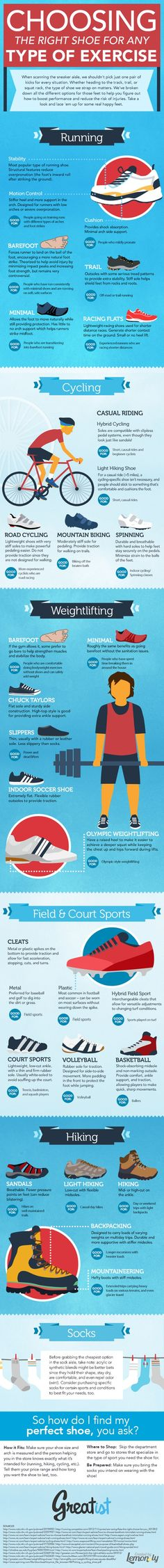 Choosing the right shoe for any type of excercise