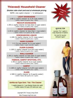 16 Ways to Use Thieves Household Cleaner. Dilution chart and tips on using this popular all-natural, multi-purpose cleaner.