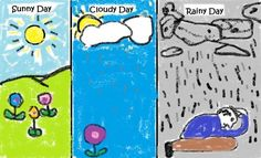 Sunny, Cloudy, Rainy Day Activity: The weather can help people express childrens' #emotions. This is a great activity because it allows the children to express life at different stages in response to how the weather changes. ⛅#artastherapy