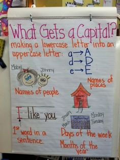 9 Must Make Anchor Charts for Writing - Mrs. Richardson's Class - Capital Letters Anchor Chart for Kindergarten and First Grade Really, index charts? Kindergarten Anchor Charts, Writing Anchor Charts, Kindergarten Literacy, Preschool, Anchor Charts First Grade, Kindergarten Posters, Kindergarten Language Arts, Classroom Charts, Classroom Fun