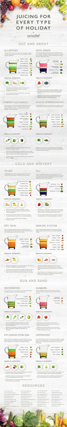 12 Illnesses/Problems Juicing HELP! Here's a juice for every type of holiday, all year round. Going to a cold country? Or a sun and sand vacation? Have a juice that's suitable for the season and have fun! Infographic source: Swissotel.