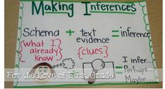 Making inferences anchor chart, activities and books to use. Reading Lessons, Teaching Reading, Reading Activities, Guided Reading, Math Lessons, Primary Activities, Shared Reading, Library Lessons, Kindergarten Reading