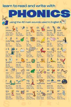 Empire 346216 Poster Educational Phonics 61 x 91.5 cm: Amazon.co.uk: Kitchen & Home