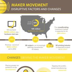 InfographConsumer Electronic Distribution Model is being disrupted by Collab.Economy