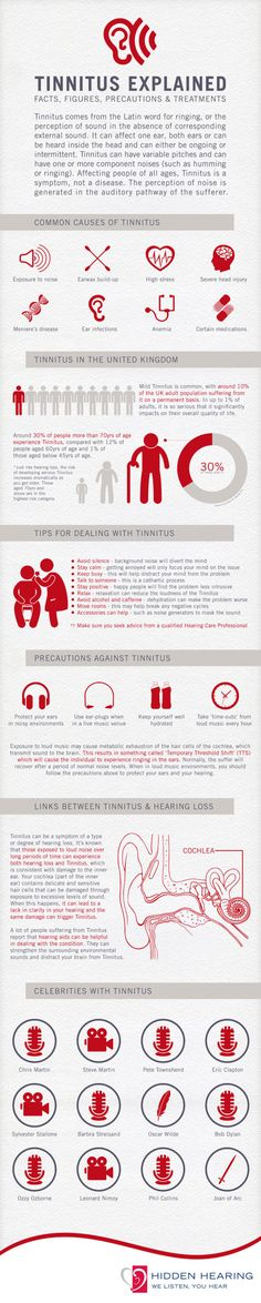 Tinnitus Explained; ugh! I pray it will come to an end! Having it for so many years, sadly, I doubt it.