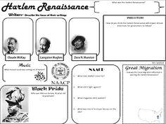 Prohibition Infographic handout Sandoval Lesson US History