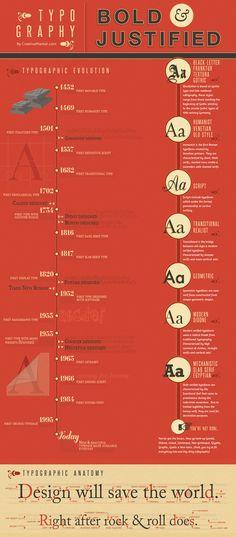 typography infographic Pozrite si zbierku ťahákov. Pre grafikov.