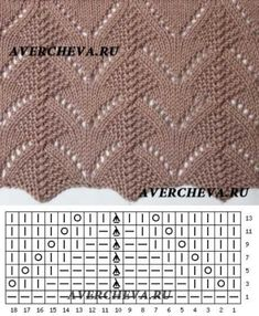 Baby Knitting Free Knitting Knitting Stitches Knitting Patterns Knitting Videos Baby Cardigan Crochet Le Point Kids And Parenting Baby Knitting Patterns, Lace Knitting Stitches, Knitting Charts, Easy Knitting, Knitting Designs, Stitch Patterns, Crochet Patterns, Poncho Patterns, Knitting Machine