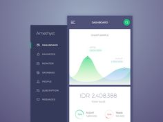 Internal Dashboard Template by Iswanto Arif for Traveloka Dashboard Interface, Web Dashboard, Dashboard Template, Dashboard Design, Ui Ux Design, Ui Inspiration, App Ui, Mobile Design, User Experience