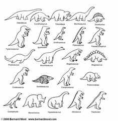 Different types of dinosaurs - dinosaur names can be divided into ...