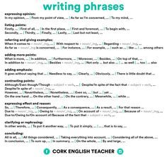 business writing phrases