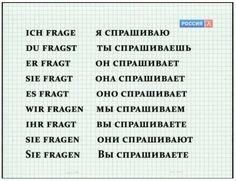 Полиглот - Немецкий с нуля за 16 часов
