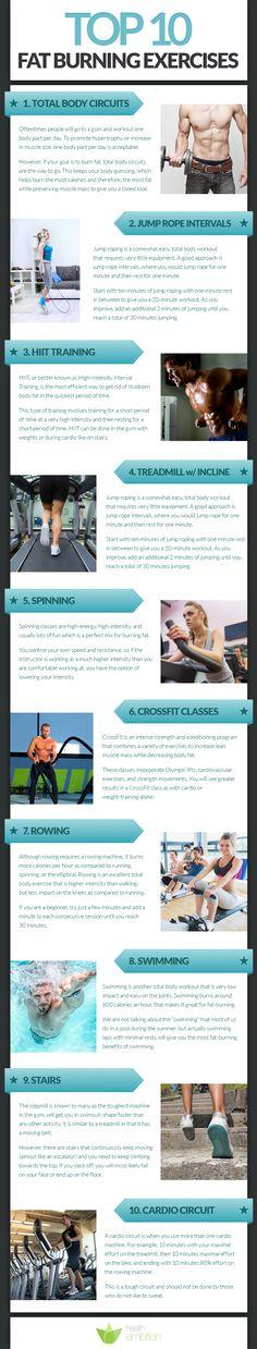 top 10 fat burning exercises