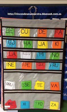 Rincón de una maestra: Tarjetas de sílabas directas