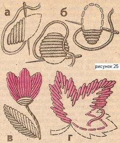 Resultado de imagen para bordados sobre arpillera