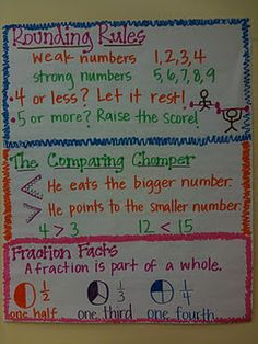 Math Poster - Rounding, Comparing, Fractions I like weak vs. Math Strategies, Math Resources, Homeschooling Resources, School Resources, Number Anchor Charts, Rounding Anchor Chart, Math Round, Just In Case, Just For You