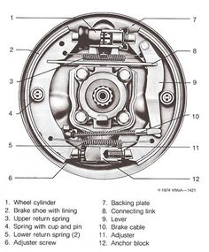 Air Cooled VW Drum brake shoes - replacement and adjustment Vw Mk1, Vw Engine, Brakes Car, Vw Parts, Vw Vintage, Car Hacks, Drum Brake, Buggy, Cars And Motorcycles