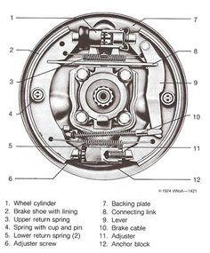 VW diagramas