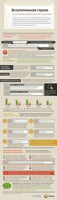 Инфографика   тренд подачи информации