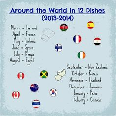 GREAT INFO FOR STUDY REMEMBER!!!!!!!!!!!!!!!!!!!!!!!!!! Juggling With Kids: Around the World in 12 Dishes: France: Crepes
