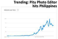 Pitu Philippines Trending