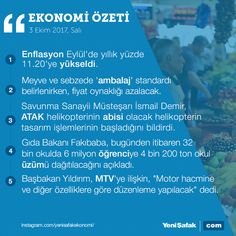 #EkonomininÖzeti 3 Ekim Ekonomi Bülteni #enflasyon #eylül #ambalaj #atak #öğrenci #üzüm #mtv #ekonomi