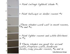 Paint Your House From 1 Paint Strip