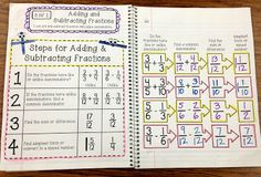 Common Core Interactive Math Notebook- Fractions Edition for 5th Grade at Create●Teach●Share
