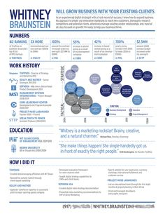 Anatomy of a Great Infographic Resume | Career Attraction