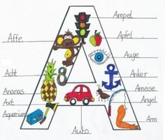 Anlaut A - selbst gemalt Preschool Learning Activities, Kids Learning, Abc Poster, Language Study, Learn German, Learning Letters, Too Cool For School, Fun At Work, Alphabet