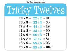 Photo by Nicole Cox Math For Kids, Fun Math, Cool Math Tricks, Math Formula Chart, Winning Lottery Numbers, Math Word Walls, Math Magic, Maths Solutions, Math Formulas