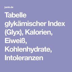 Tabelle glykämischer Index (Glyx), Kalorien, Eiweiß, Kohlenhydrate, Intoleranzen