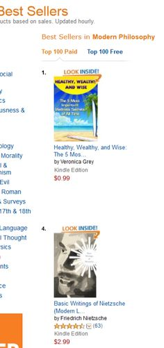 """Healthy, Wealthy, and Wise: The 5 Most Important Wellness Secrets of All Time""  amazon.com/dp/B00R8QP8MY  beats Friedrich Nietzsche in the Philosophy Section and is #1 on the Amazon international best sellers."