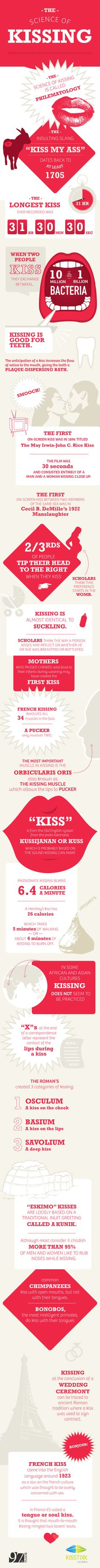 Some Important Facts About Kissing - RelationsTips - Relationship Advice and Dating Tips The More You Know, Good To Know, Did You Know, Weird Facts, Fun Facts, Strange Facts, Kissing Facts, Let Them Talk, Let It Be