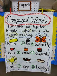 verbs anchor charts | This is an anchor chart for compound words that I forgot to post ...