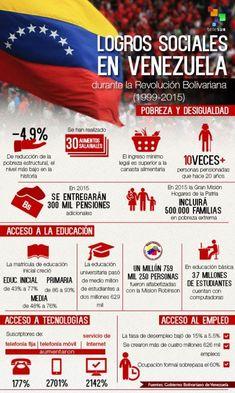 Avances sociales de Venezuela en 16 años | Noticias | teleSUR